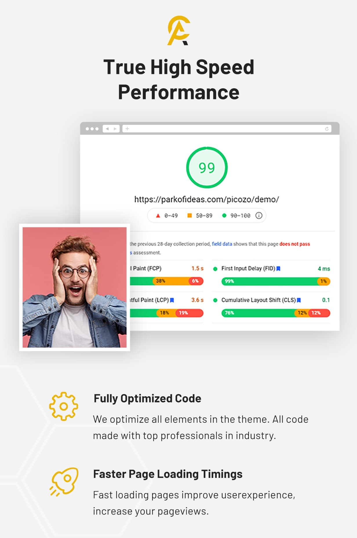 Antek - True High Speed Performance