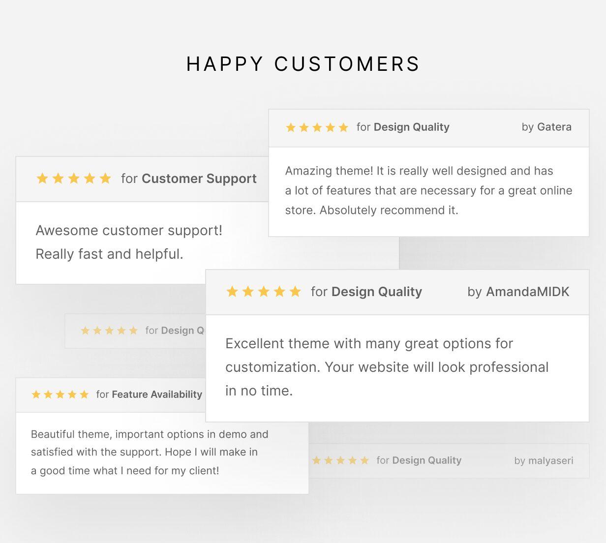 Luchiana - Happy Customers